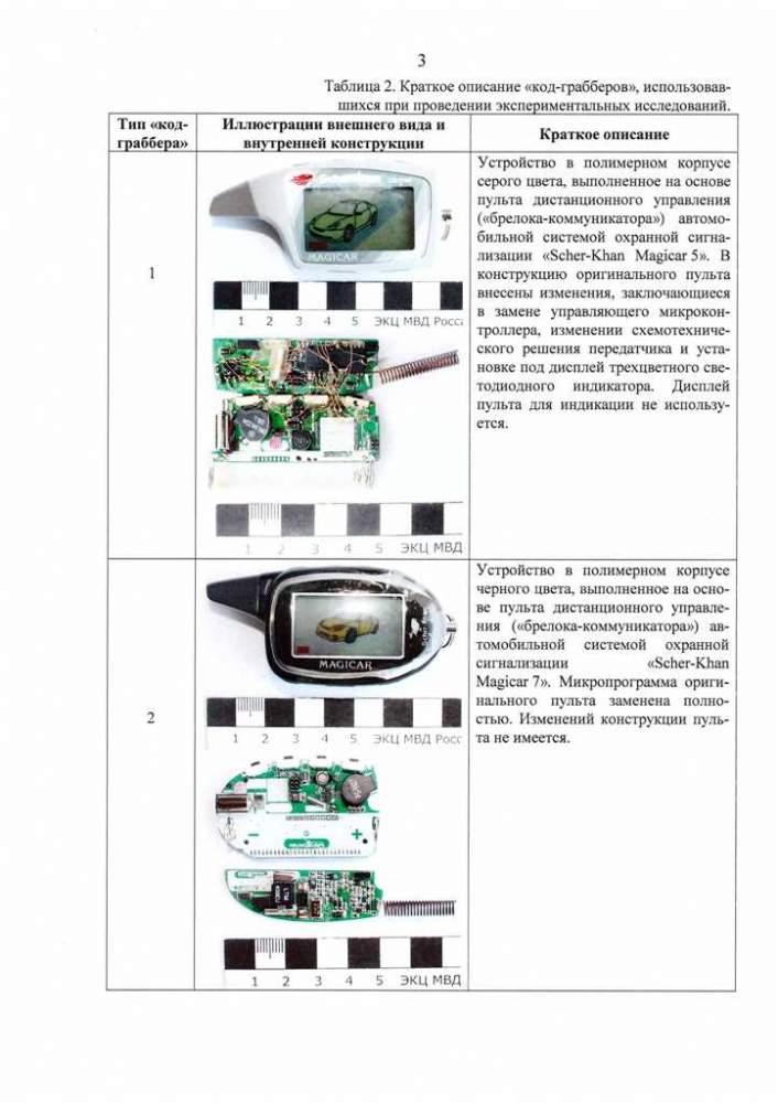 Шерхан 7 инструкция по применению андроид