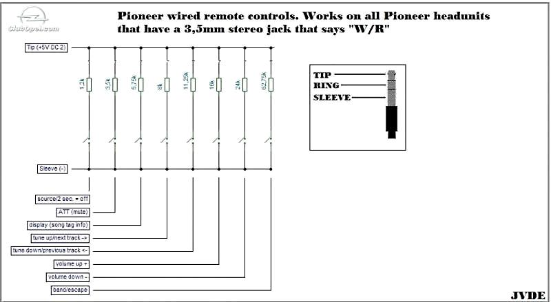Схема проводного пульта пионер