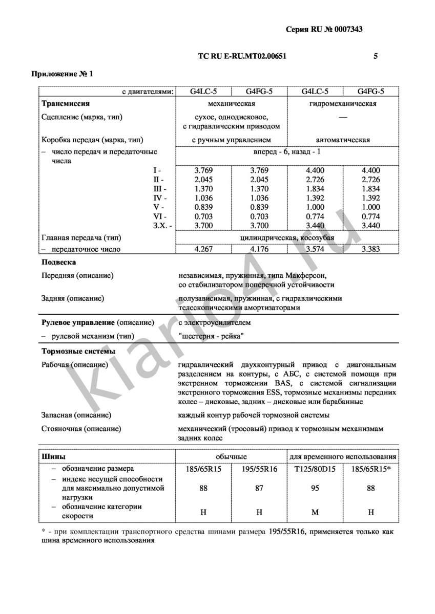 3.e-ru.mt02.00651_1.pdf-2.jpg