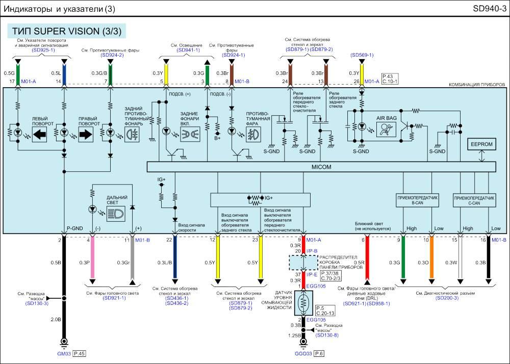 схема предохранителей на кия рио