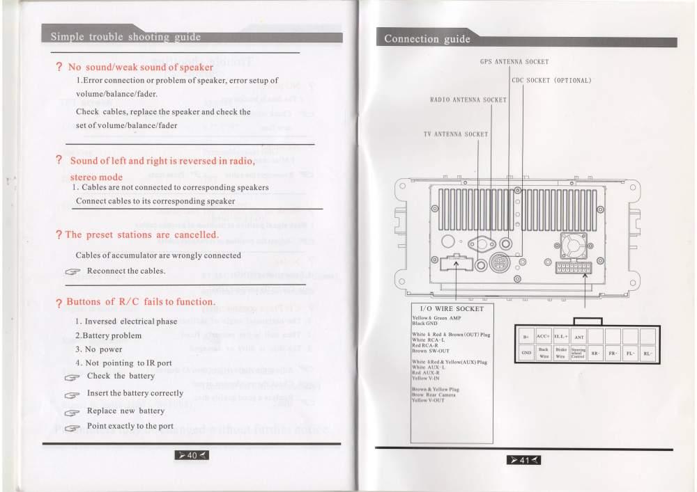 И инструкция ДВД HS8020 Kia