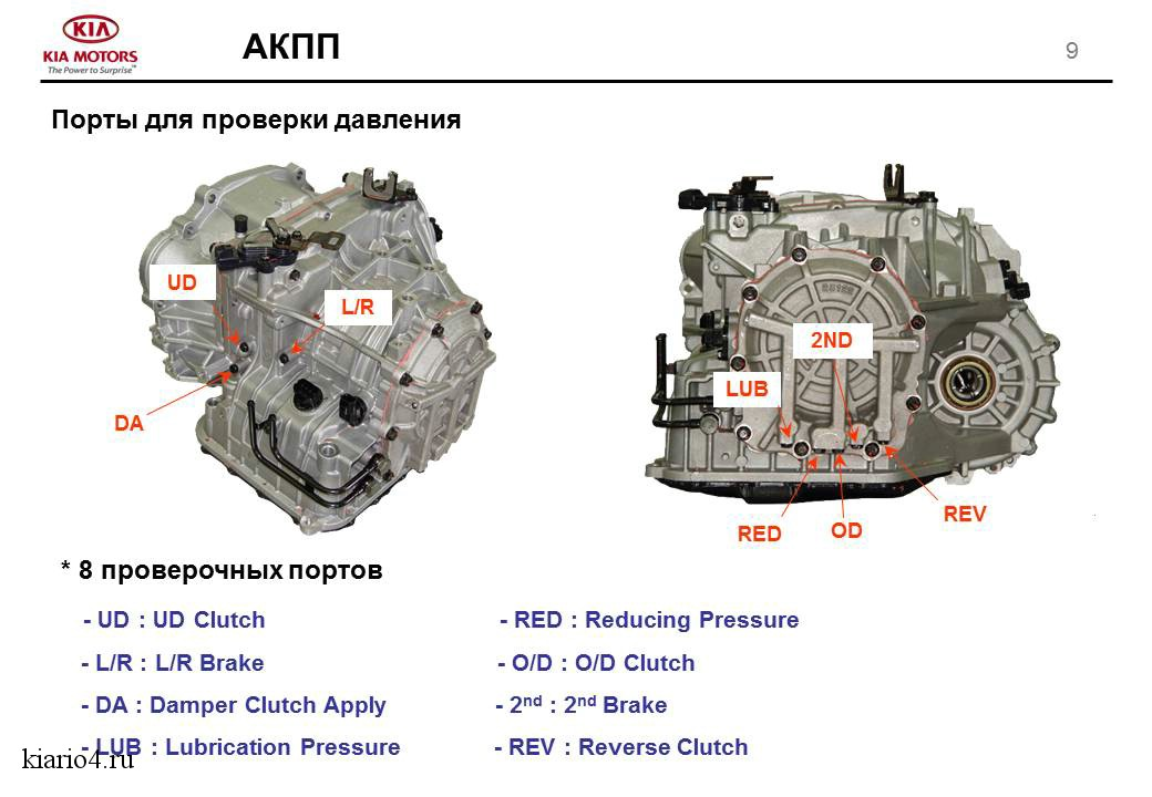 Акпп на Kia Rio new - справка (размеры, спецификации, схемы, чертежи.