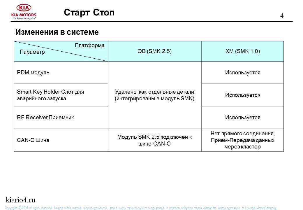""""""",""""kiario4.ru"""