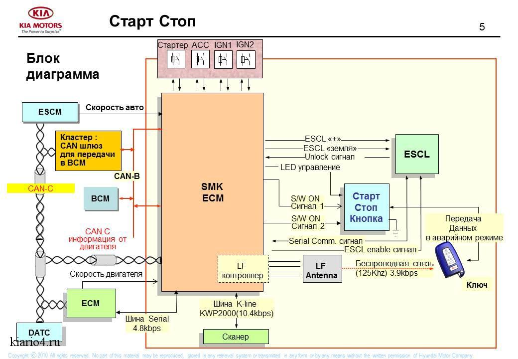 Блок диаграмма (схема) системы