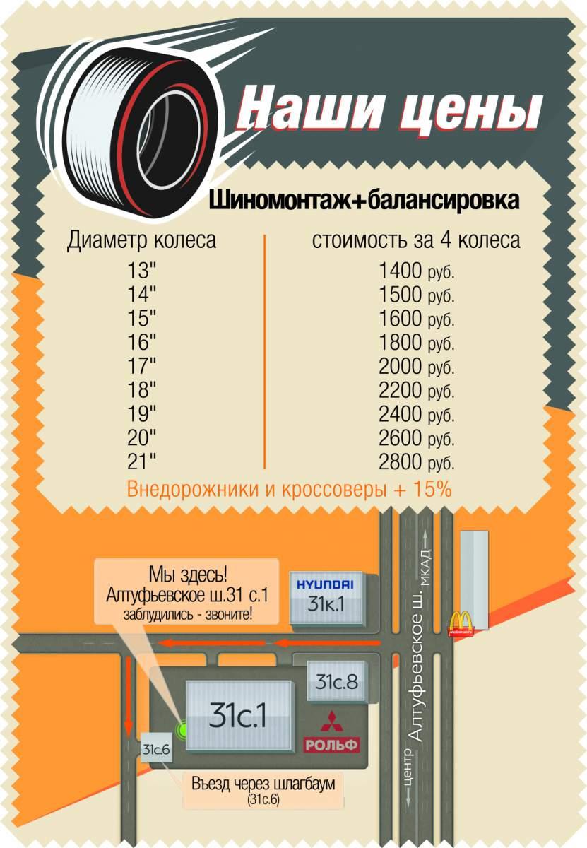 Нажмите на изображение для увеличения.  Название:tires_prnt_2-2.jpg Просмотров:105 Размер:107.5 Кб ID:106761